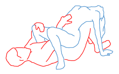 Sex position orgasm